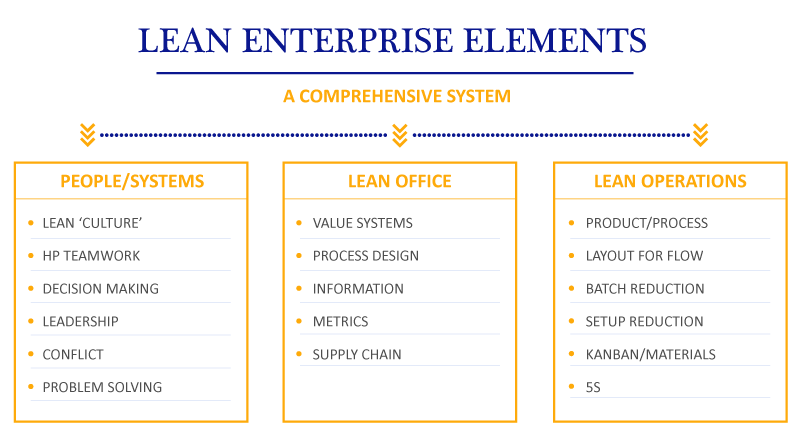 LEAN-ENTERPRISE-INFOGRAPHIC_color
